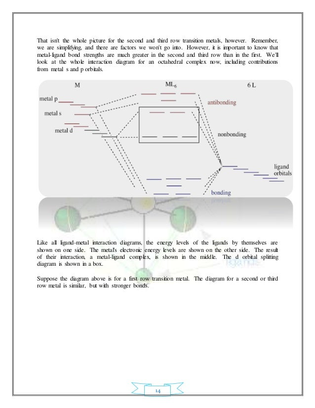 Mot Of Coordination Field Theory