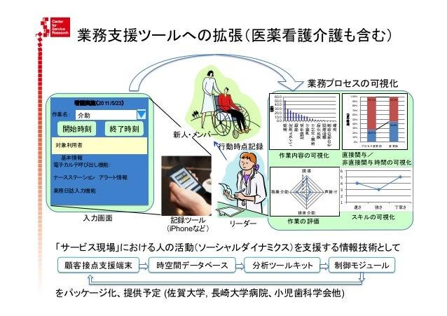 ベイジアンネット技術とサービス工学におけるビッグデータ活用技術