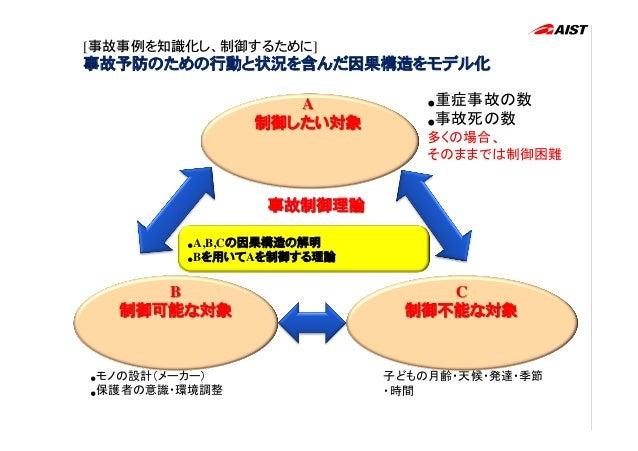 事故履歴データ(受診200事例)からの                                子供の事故状況のモデル化                                                 Location...