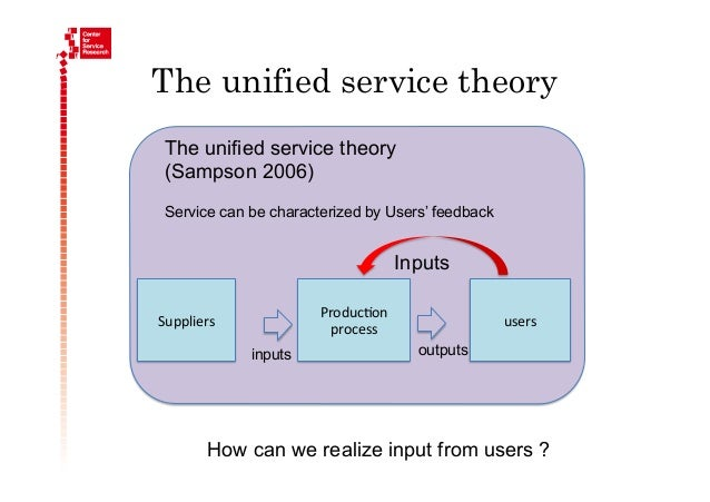 The unified service theory                         The unified service theory(Sampson 2006) Service can be characterized...