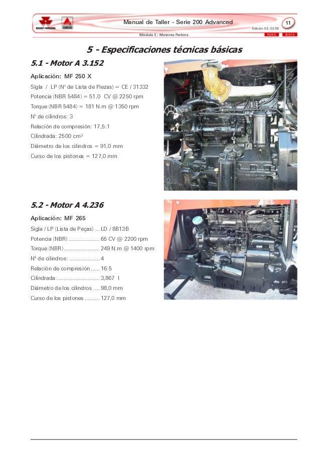 Motor perkins-manhual ...