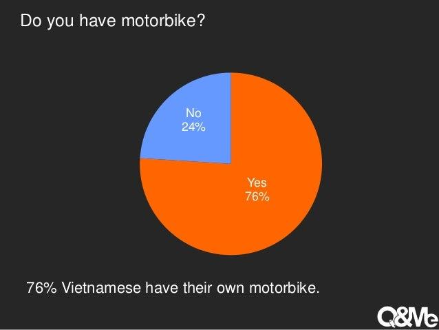 Yes In Vietnamese