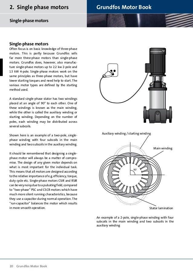 Grundfos single phase motor wiring diagram electrical work wiring motor book rh slideshare net 230v single phase wiring diagram single phase motor schematic cheapraybanclubmaster Gallery