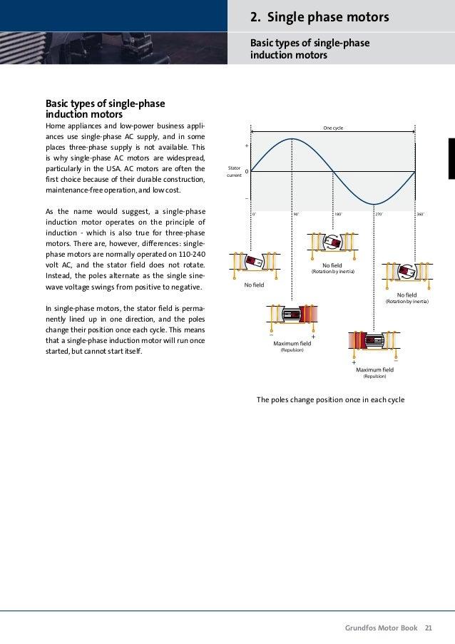 Grundfos single phase motor wiring diagram jzgreentown grundfos single phase motor wiring diagram gallery cheapraybanclubmaster Gallery