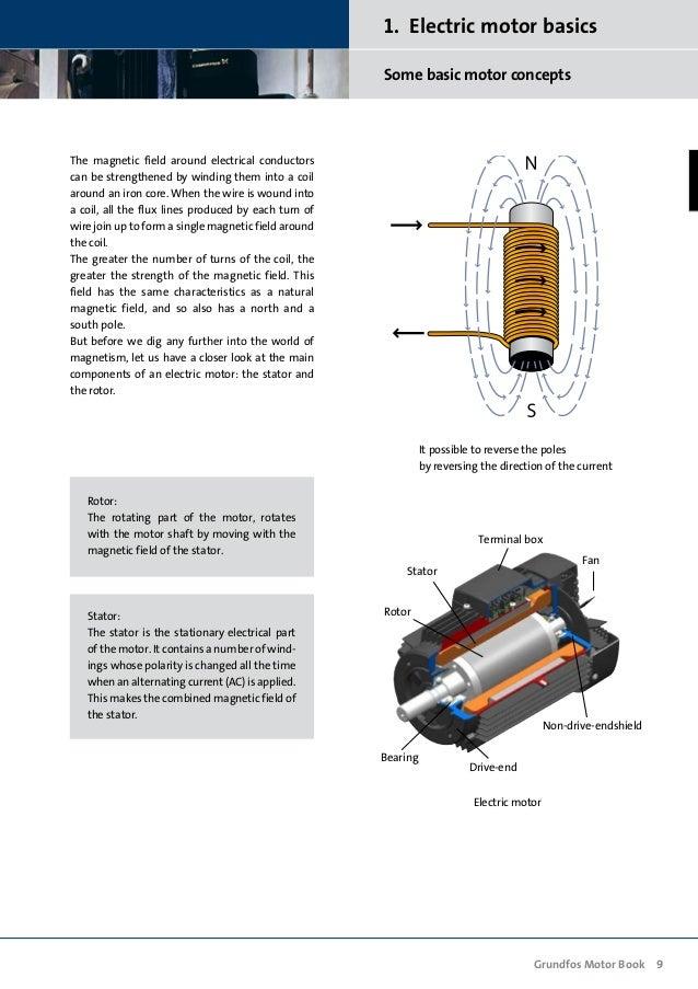 Electrical Motor Winding Books - Dolgular.com