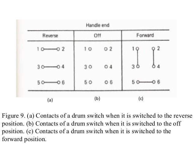 a drum switch