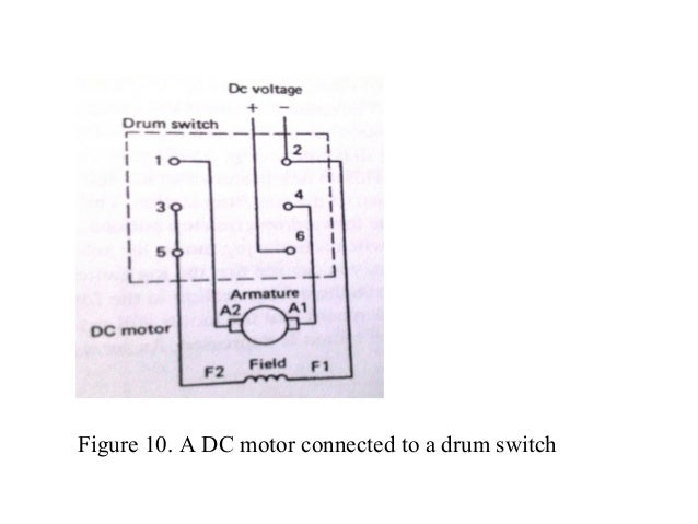 motor controla dc motor connected to a drum switch