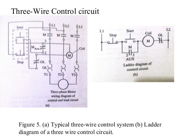 Motor control motor b ladder diagram 7 three wire control cheapraybanclubmaster Choice Image