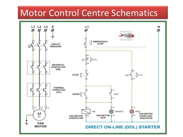 Motor control centre for Motor control wiring training
