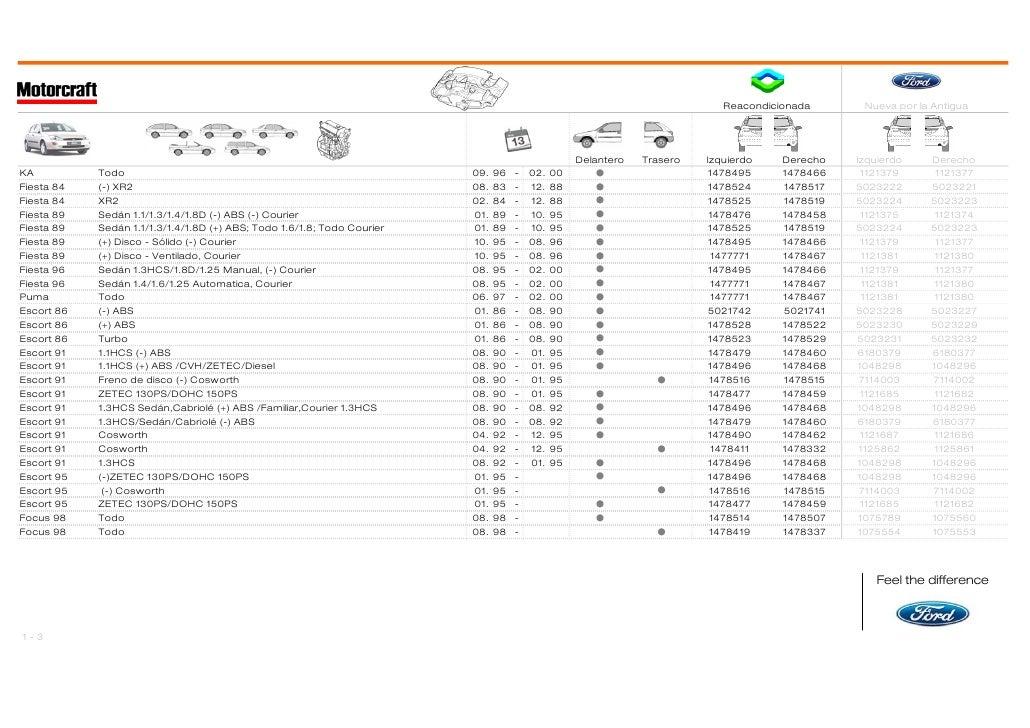 Motorcraft brake caliper application list 05 07 espes