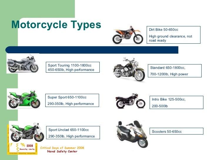 Motorcycle safety-presentation