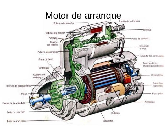 Motor de arranque for Como lavar el motor de un carro