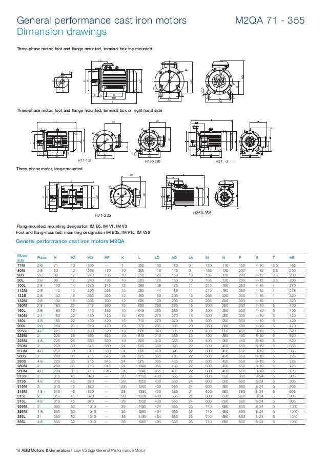 Abb motor drawings for Abb electric motor catalogue