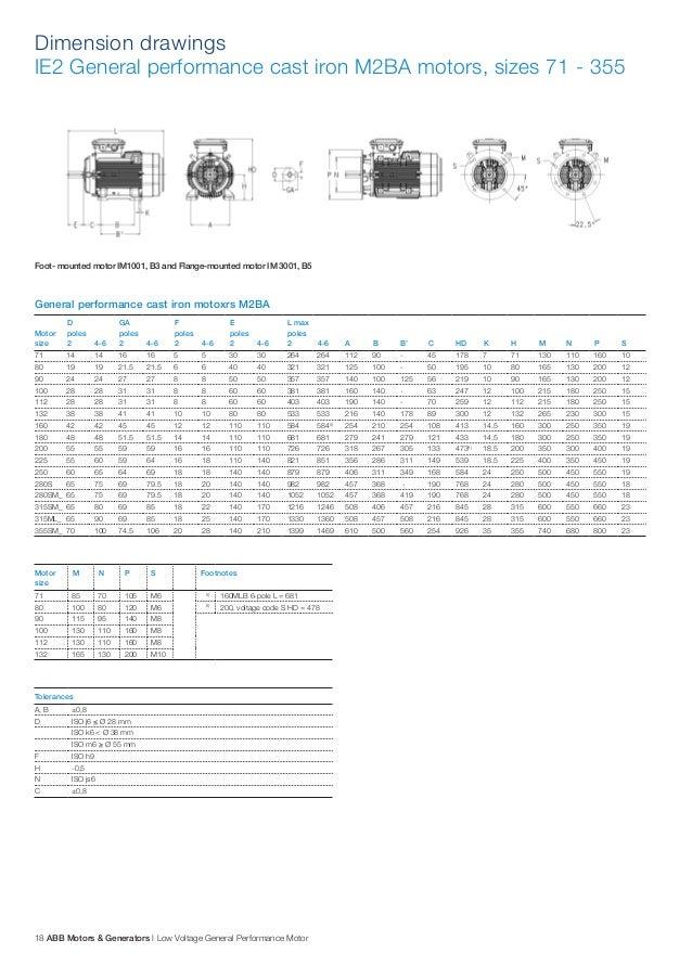 abb motor drawings