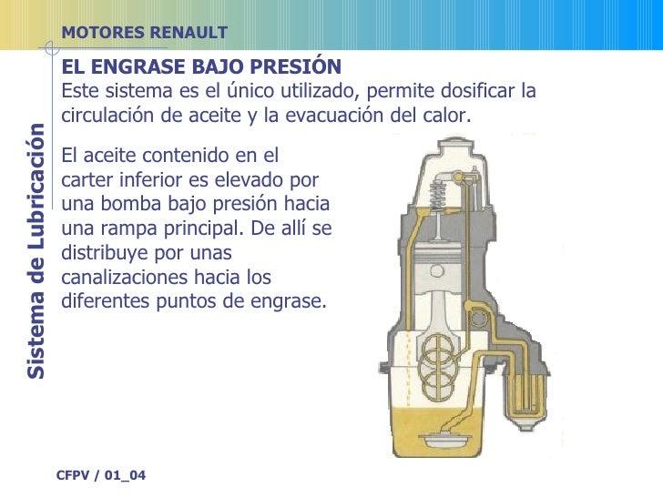 Sistema de lubricación por presión