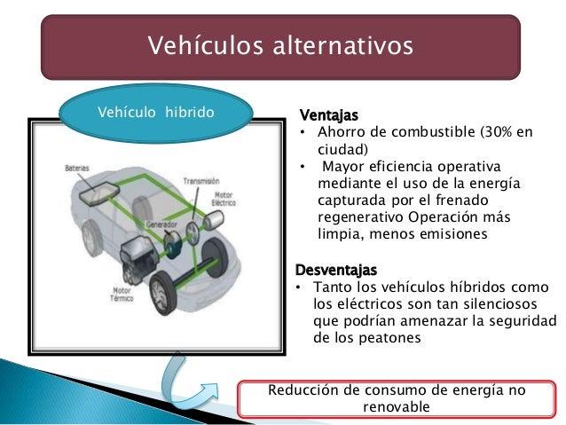 Ventajas y desventajas del motor de combustion interna