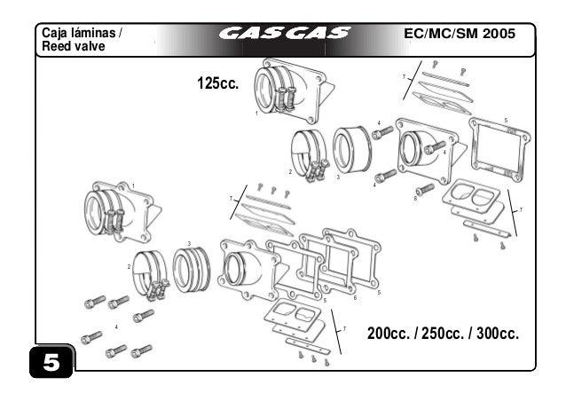 Manual mecanico del Motor Quads Gasgas