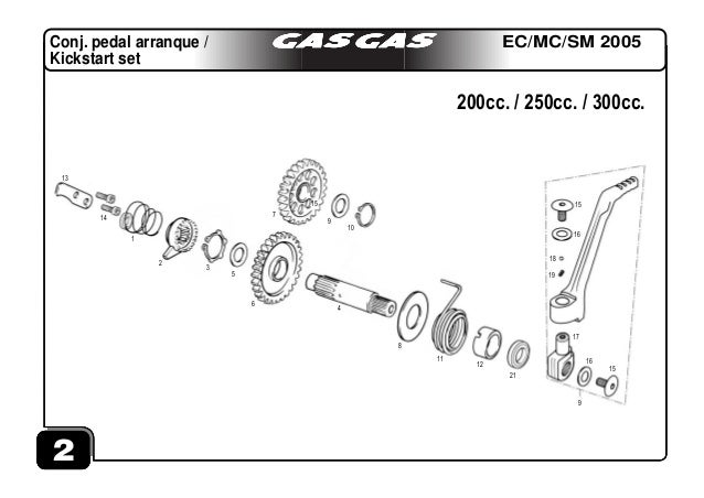 Motor gasgas