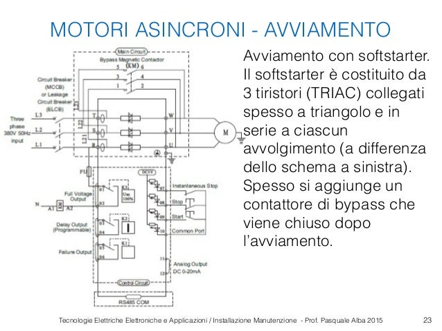 Schema Elettrico Stella Triangolo : Motori elettrici