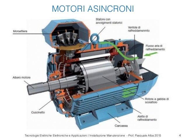 Schema Avvolgimento Motore Elettrico Monofase : Motori elettrici
