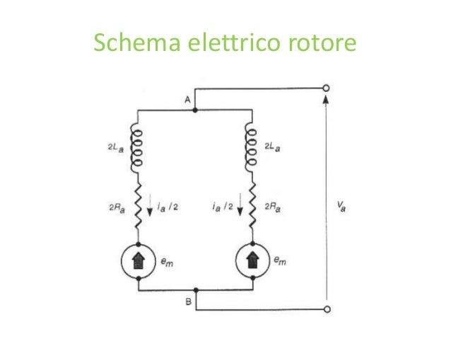 Schema Elettrico Motore Serranda : Motori superconduttivi