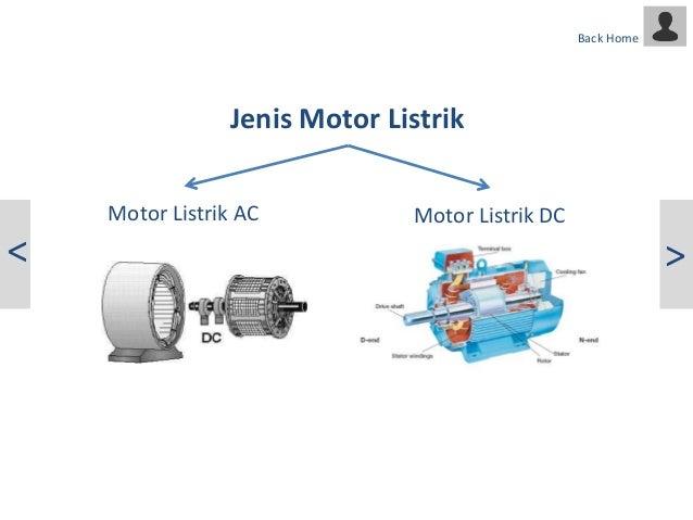Motor Listrik Ac Dan Motor Listrik Dc