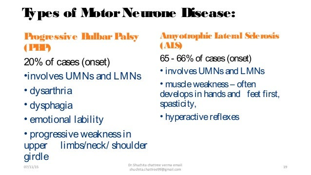Motor Neuron Lesions And Homoeopathy Medical Science