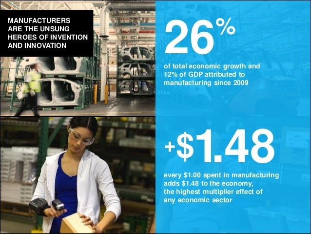 Building efficiency, growing economies - manufacturing solutions Slide 3