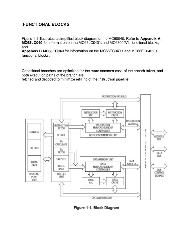 motorola microprocessor Motorola 68881 (microprocessor) motorola 68882 (microprocessor) closely matching concepts from other schemes motorola 68000 (famille de microprocesseurs) sources.