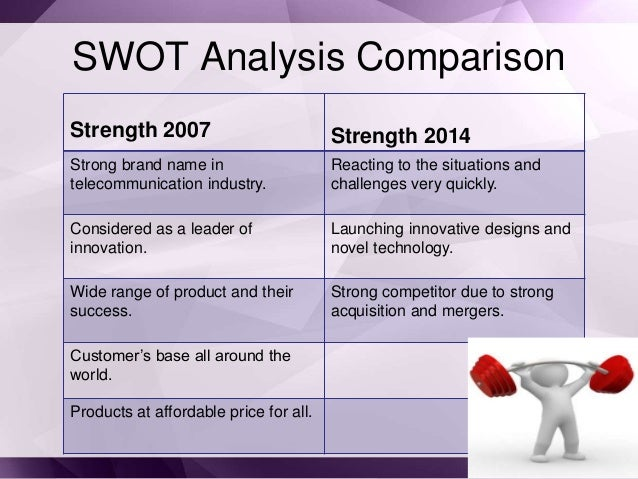 a comparison analysis of motorola and nokia Compare motorola phones at wirefly motorola cell phones, smartphones, and cell phone plans that work with phones from motorola motorola is one of the hottest cell phone brands on the market with innovative designs like the razor-thin droid razr series on verizon, t-mobile, sprint and at&t.