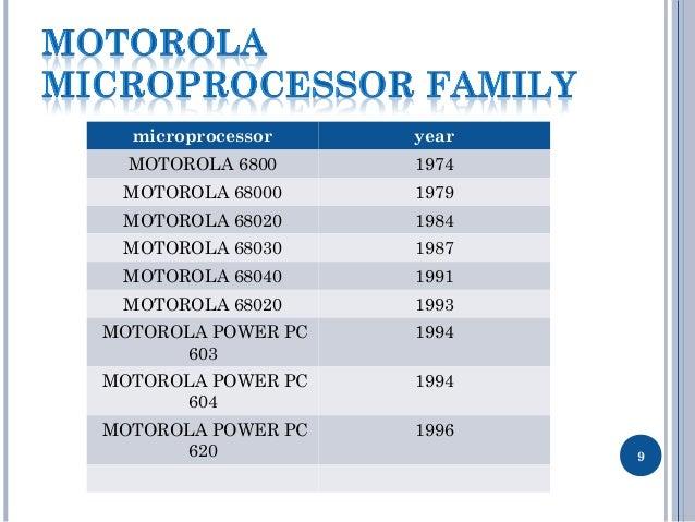 Motorola microprocessorSlideShare
