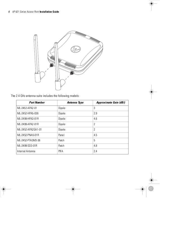 Motorola solutions ap621 access point installation guide