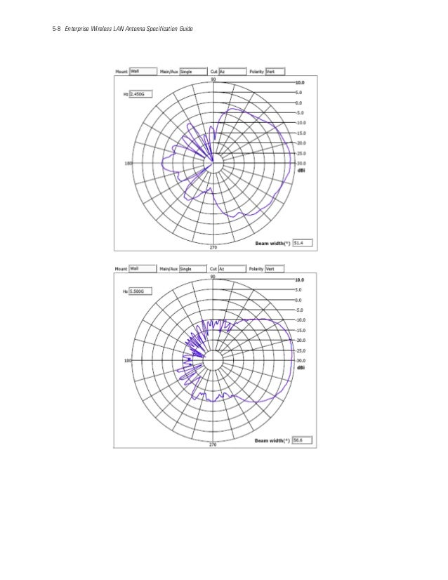 Motorola solutions enterprise wlan antenna specification