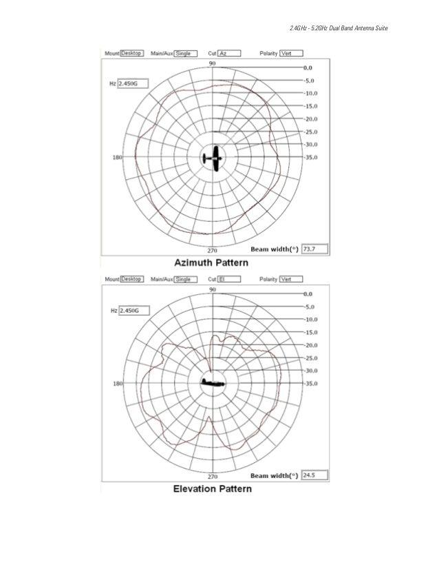 Motorola Solutions Enterprise Wlan Antenna Specification Guide Versio