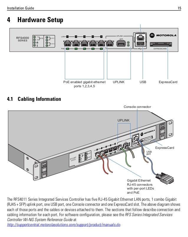 motorola solutions rfs4011 integrated service controller installation installation