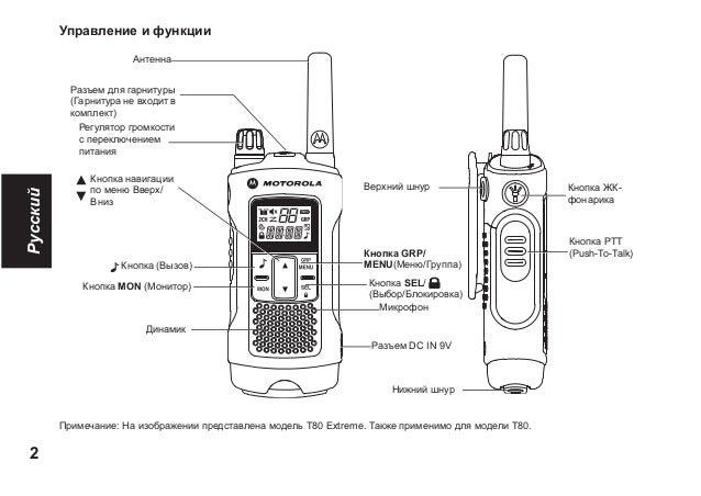 инструкция Motorola tlkr t80 рус