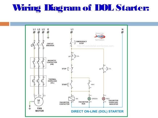 dol starter wiring diagram starting characteristics on wiring rh msblog co Typical Motor Wiring Diagrams DOL Starter Schematic Diagram