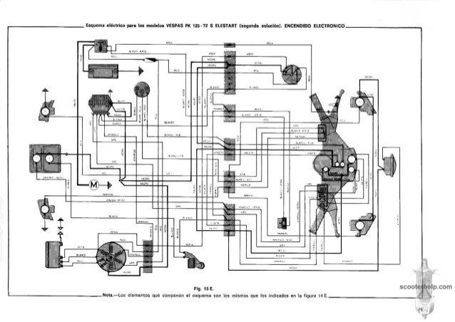 Manual de uso de la moto VESPA de 125 cc on