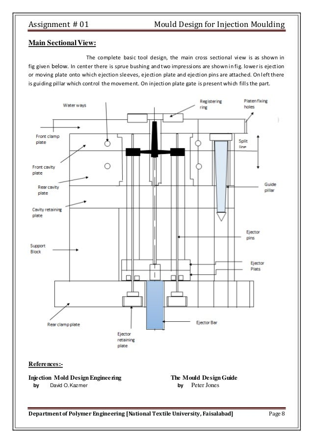 INJECTION MOLD DESIGN ENGINEERING PDF DOWNLOAD