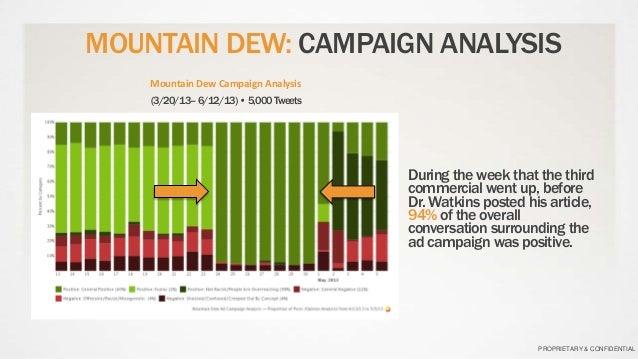 Stp analysis of mountain dew