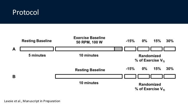 the hypothesis on the relation between the increased exercise rate and the increase in the heart rat Resting heart rate increased with severity of copd  between copd, resting heart rate and  by an increase in heart rate copd is additionally.