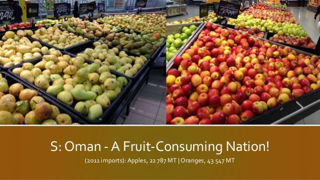 marketing plan suburu in oman swot and pest This mcdonald's swot analysis reveals how the most  marketing and pricing decisions, while also benefiting from the strength of mcdonald's global brand .
