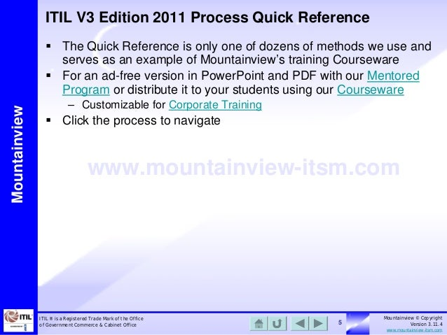 the itil process manual pdf