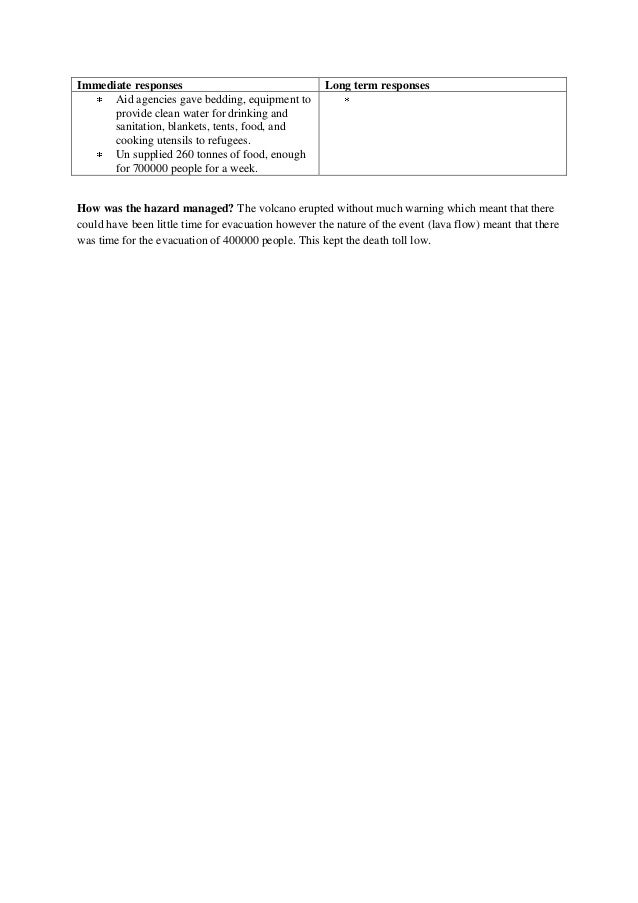 mt nyiragongo case study responses