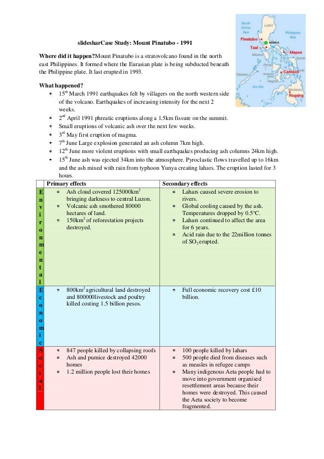 mt. pinatubo case study on poverty reduction through tourism