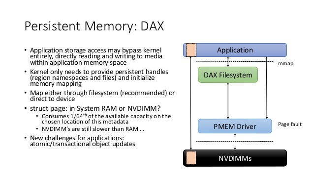Current and Future of Non-Volatile Memory on Linux