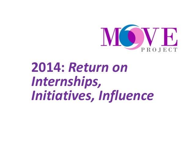 Return on  Initiatives