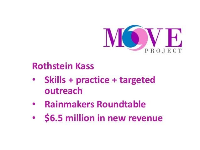 Relationships  • Mentoring  • Sponsoring  • Networks