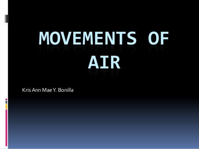 MOVEMENTS OF AIR Kris Ann Mae Y. Bonilla