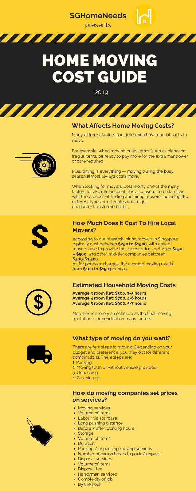 Booking A Move Online Reduces Moving ...blog.unpakt.com